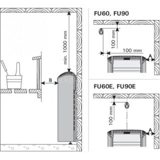 Электрическая печь для сауны Harvia Fuga FU90