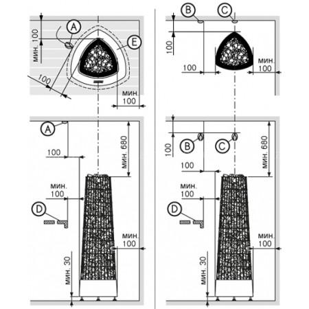 Электрическая печь для сауны Harvia Kivi PI 90