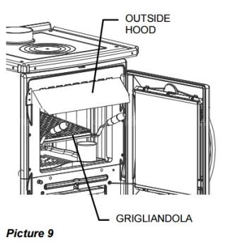 Отопительно-варояная печь La Nordica Cucinotta