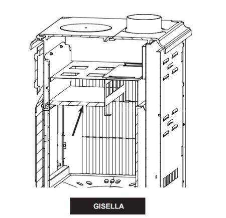 Печь-камин La Nordica Gisella