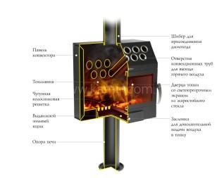 Отопительная печь Термофор Гармошка inox