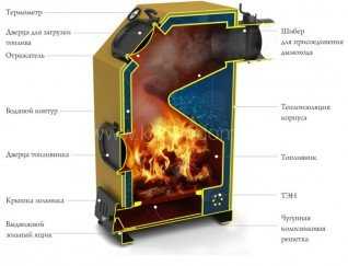 Отопительный котел Термофор Прагматик Электро, 25 кВт, АРТ, ТЭН 9 кВт, желтый
