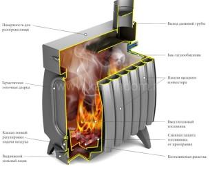 Термофор Огонь-батарея 9 Лайт Антрацит