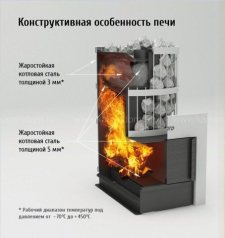 Печь для бани Grill-D Leo 240 window black