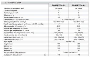 Отопительно-варочная печь La Nordica Romantica 4.5