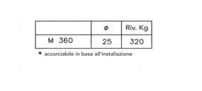 Каминная облицовка Piazzetta STOCCOLMA