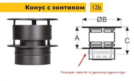Настенный комплект дымохода Schiedel Permeter - высота 4 м, внутр. ⌀ 150 мм, цвет Черный