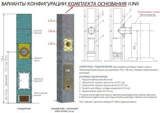 Одноходовой комплект керамического дымохода Schiedel UNI (⌀160 мм / 0,33 м) без вентиляционного канала