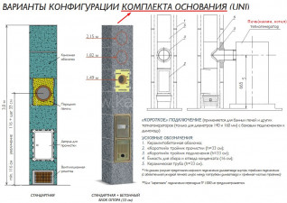 Одноходовой комплект керамического дымохода Schiedel UNI (⌀180 мм / 0,33 м) без вентиляционного канала