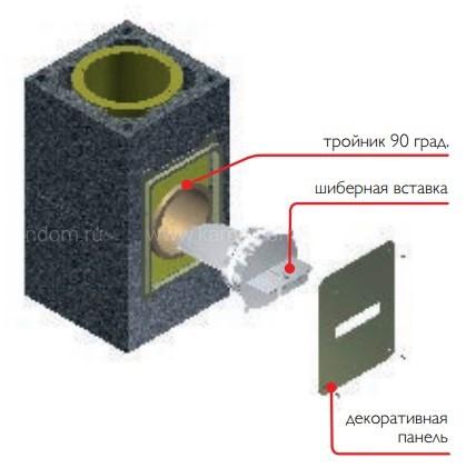 Одноходовой комплект керамического дымохода Schiedel UNI (⌀200 мм / 14 м) без вентиляционного канала
