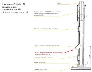 Двухходовой комплект керамического дымохода Schiedel UNI (⌀140 и 140 мм / 10 м) без вентиляционного канала