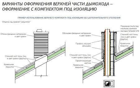 Двухходовой комплект керамического дымохода Schiedel UNI (⌀140 и 200 мм / 13 м) без вентиляционного канала