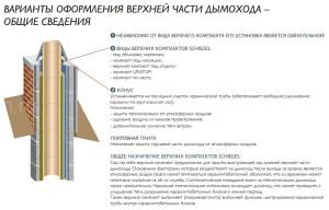 Двухходовой комплект керамического дымохода Schiedel UNI (⌀140 и 140 мм / 8 м) с вентиляционным каналом