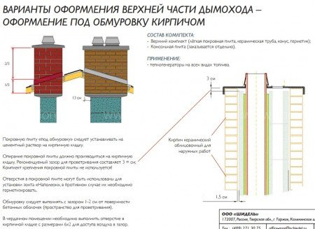 Двухходовой комплект керамического дымохода Schiedel UNI (⌀160 и 200 мм / 6 м) с вентиляционным каналом
