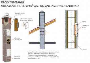 Двухходовой комплект керамического дымохода Schiedel UNI (⌀200 и 200 мм / 0,33 м) с вентиляционным каналом