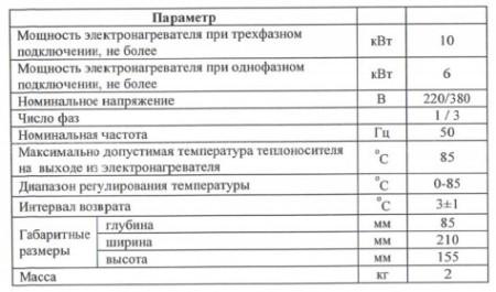 Пульт управления водоэлектронагревателем Теплодар ПУВН-10
