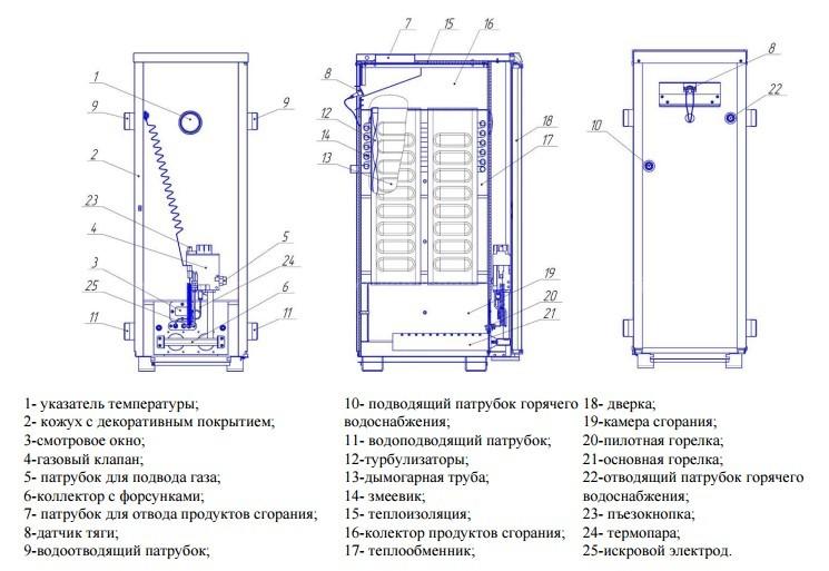 Пластинчатый теплообменник Tranter GF-205 N Новотроицк
