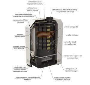 Напольный газовый котел Лемакс Премиум 10N