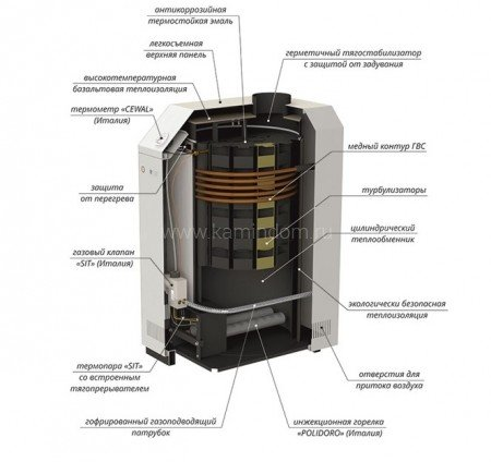 Напольный газовый котел Лемакс Премиум 25N