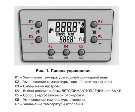 Настенный газовый котел Лемакс Prime-V32