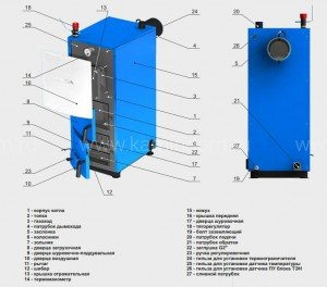 Твердотопливный котел ZOTA MIX 20 кВт