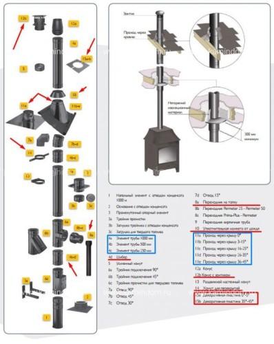 Элемент трубы 250 мм Schiedel Permeter 25 (⌀ 150/200 мм)