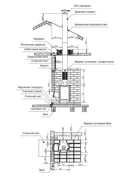 Газо-дровяная печь для бани Теплодар Тамань 10 ТБ с АГГ 13П