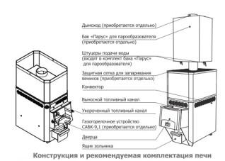 Газо-дровяная печь для бани Теплодар Русь 12 Л ПРОФИ с АГГ 13П