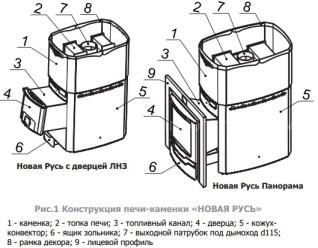 Газо-дровяная печь для бани Теплодар Новая Русь 12 Л с АГГ 13П