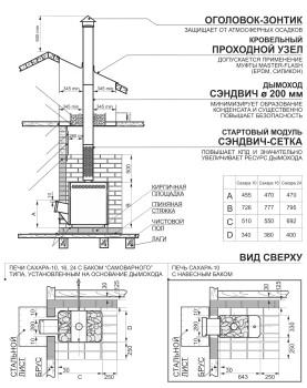 Газо-дровяная печь для бани Теплодар Сахара 10 ЛБ с АГГ 13П